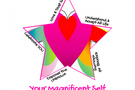 Be Your Magnificent Self... MasterCreator Class